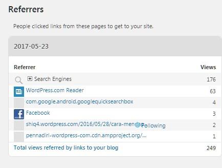 Kedua, Mengenalkan blog kita di media-media sosial