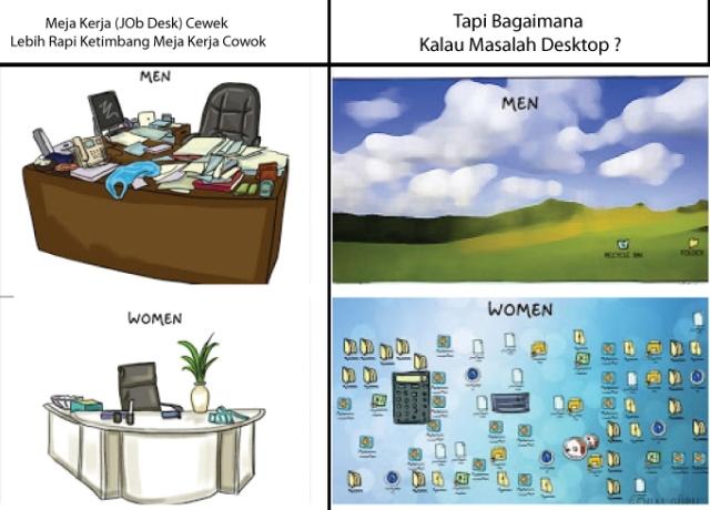 10. Perbedaan Pengaturan (meja) Desk Dan (Data) Desktop