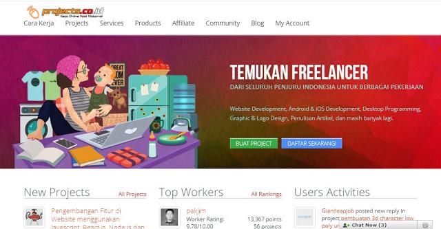 Tampilan halaman depan project.co.id